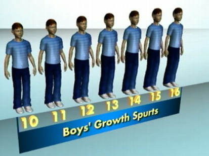 What's Normal Height, Anyway