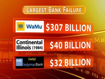 Bank Statistics