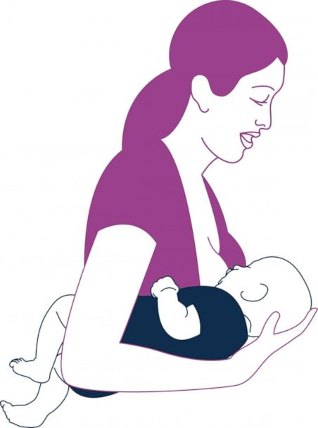 Breastfeeding Basics All Of Your Questions Answered Abc News