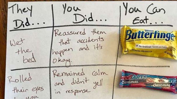 This mom's hilarious candy chart has every parent thanking her after Halloween