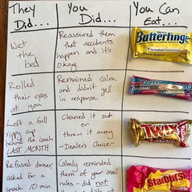 This mom's hilarious candy chart has every parent thanking her after