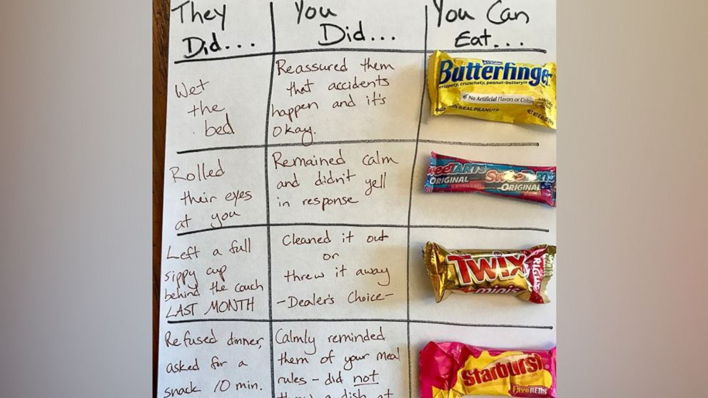 "Marilee Bradley, a mom of six from Lincoln, Nebraska, eliminates the guilt of eating too much Halloween candy with a funny ""candy chart"" she posted to her blog."