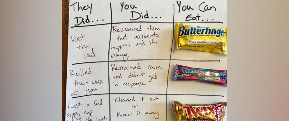 "PHOTO: Marilee Bradley, a mom of six from Lincoln, Nebraska, eliminates the guilt of eating too much Halloween candy with a funny ""candy chart"" she posted to her blog."