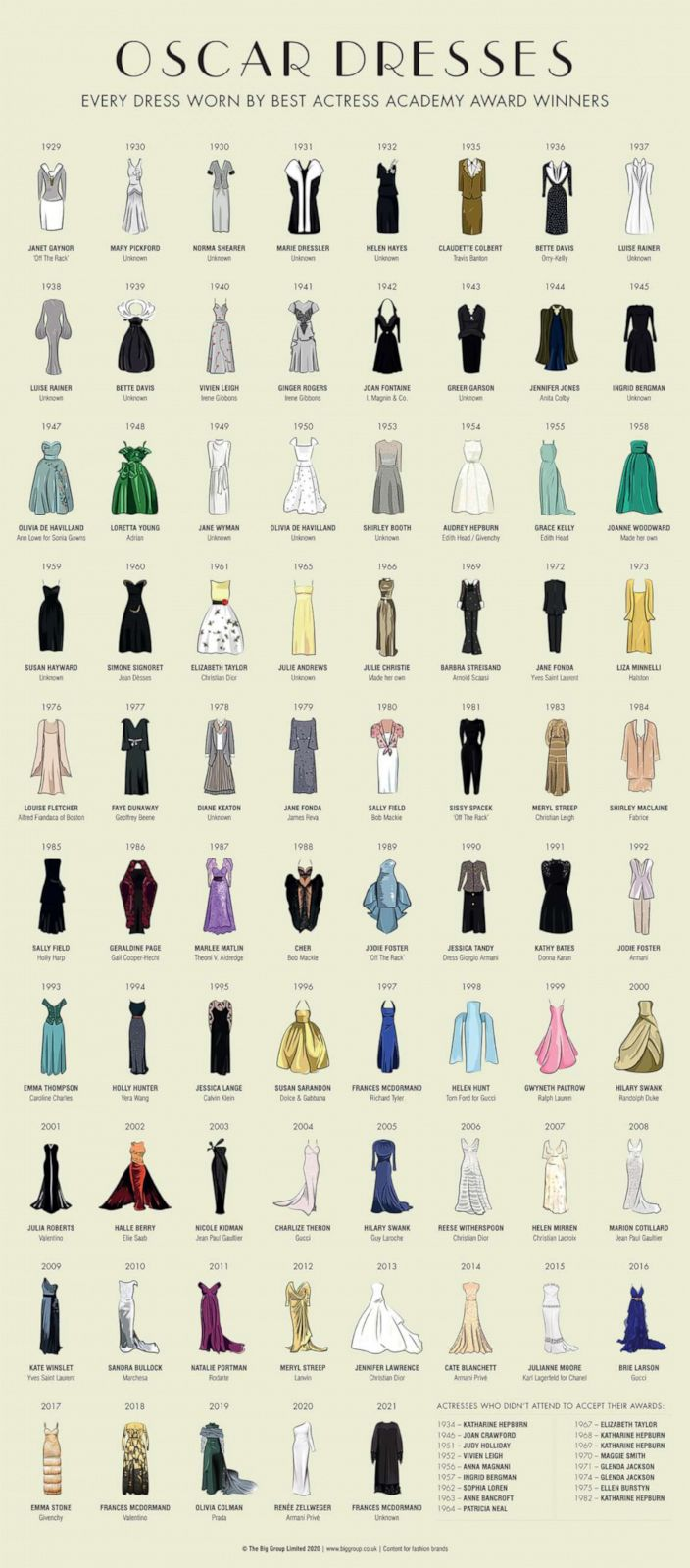 dresses-oscars-ht-rc-210426_161945736265