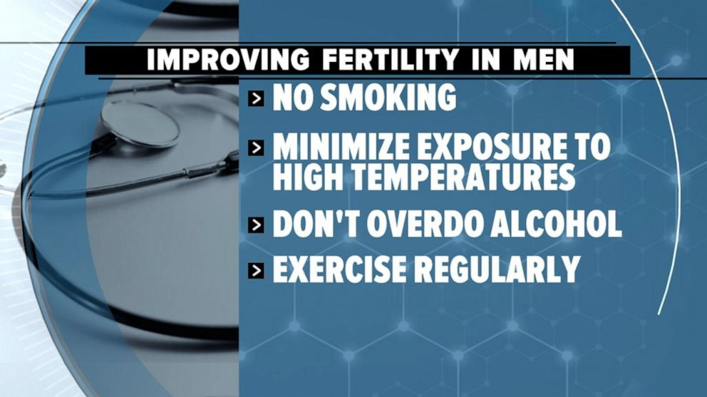 PHOTO: Four tips for improving fertility in men.