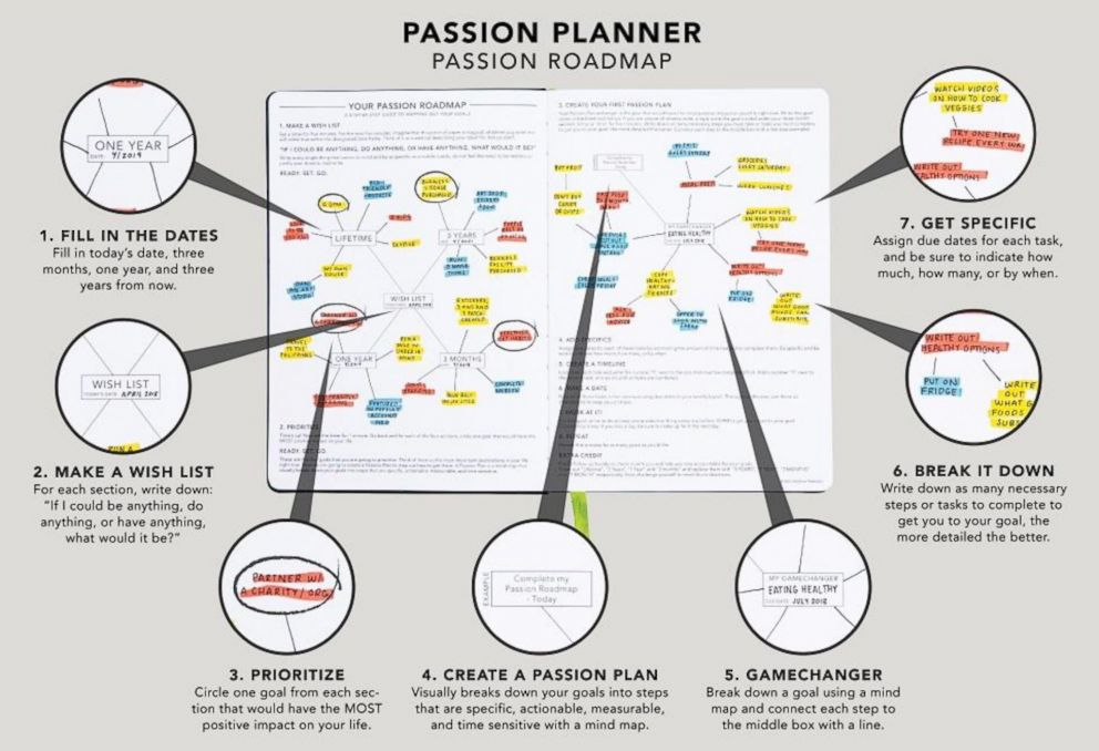 PHOTO: Passion Planner: Undated & Dated Planners