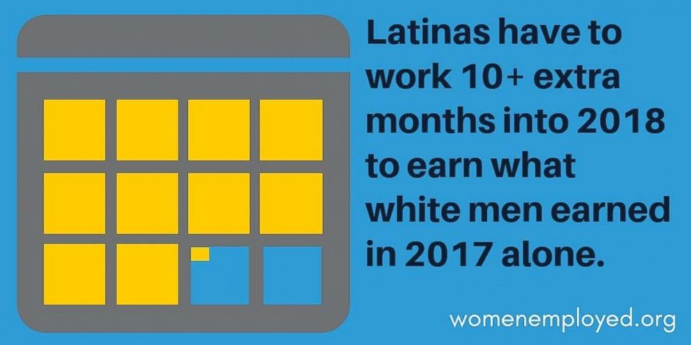 PHOTO: This graphic was released by the LCLAA on Latina Equal Pay Day.
