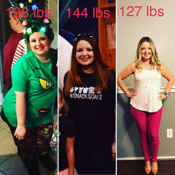 gma and keto diet