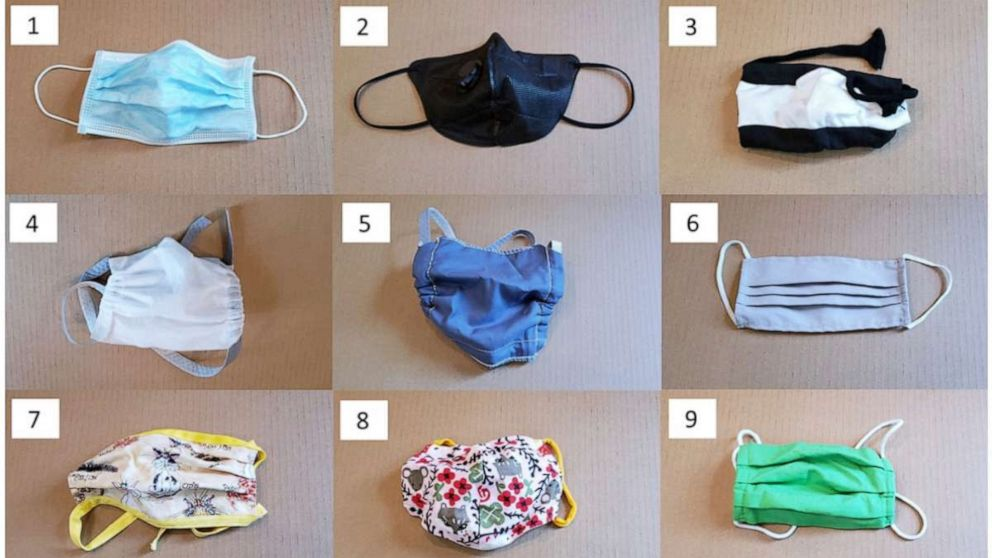 Scientists tested 14 types of masks: Here's what worked and what didn't
