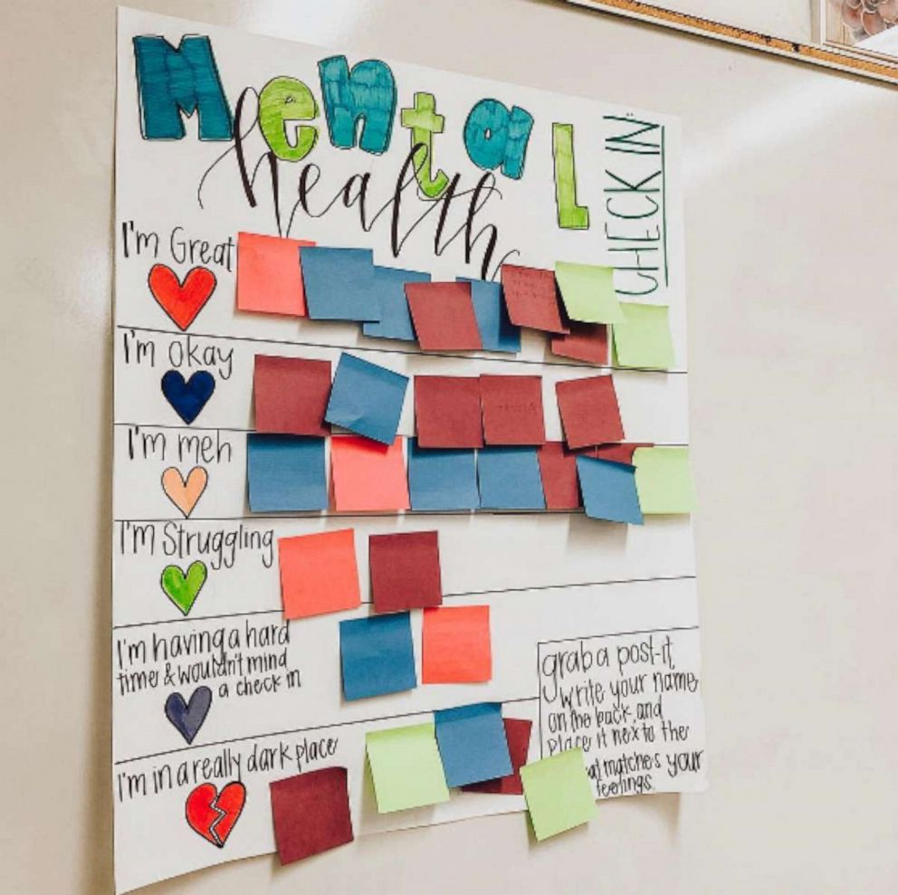 Erin Castillo, an english teacher at John F. Kennedy High School in Freemont, CA, created a mental health check-in chart for her students. Now, teachers all over the world are making their own charts for their classrooms.