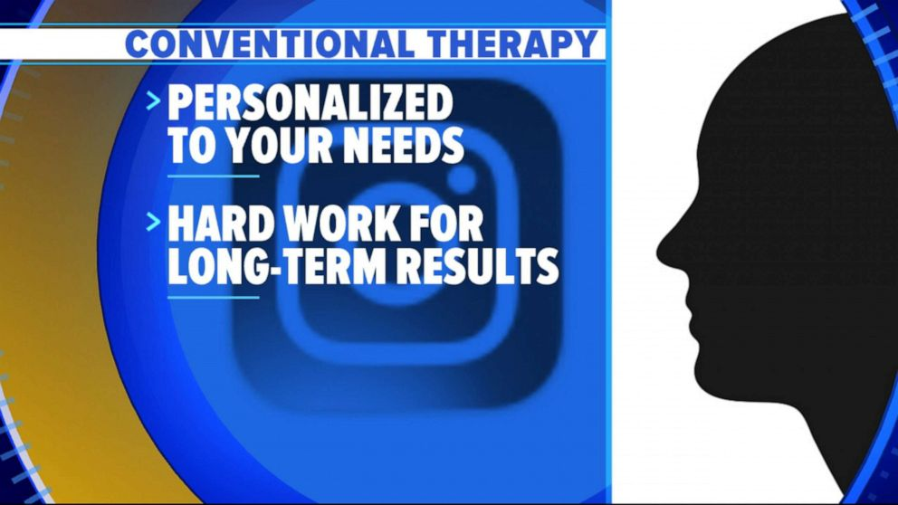 PHOTO: The benefits and function of conventional therapy.