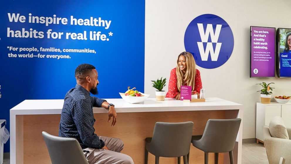 Weight Watchers is now known as WW.