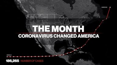ABC News chronicles the rising cases of coronavirus across the U.S. and how politicians, celebrities and the public reacted.