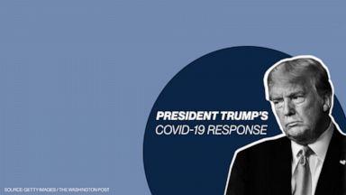 Timeline: Trump's response to the coronavirus pandemic