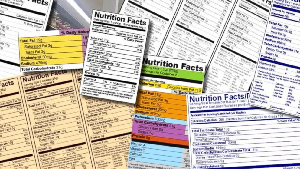New Nutrition Label Cheat Sheet