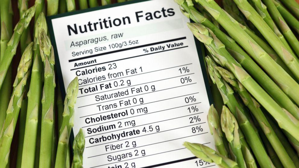 Natural' vs 'Organic': How Food Labels Deceive - ABC News