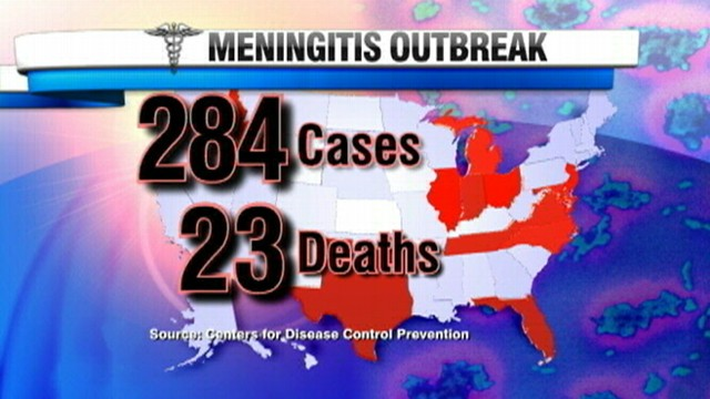 Meningitis Outbreak: FDA Warns of 'Light Therapy' Claims