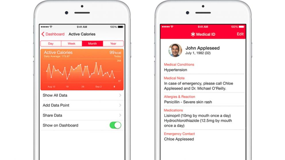 7 Cool Things The New Iphone Health App Can Do Abc News