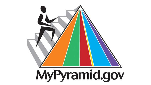 PHOTO:The USDAs Food Pyramid