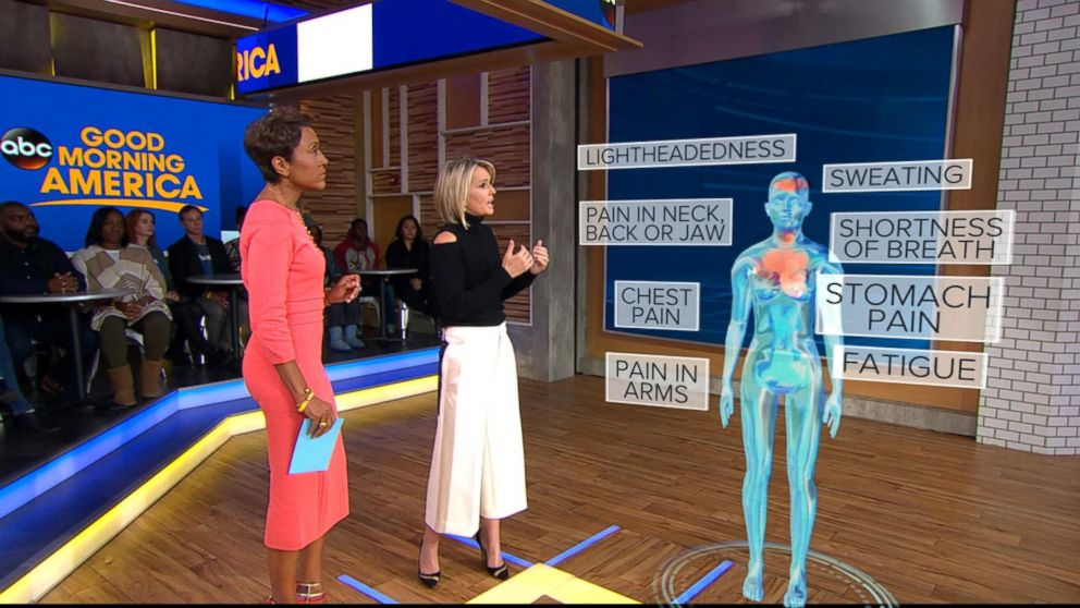 "ABC News' chief medical correspondent Dr. Jennifer Ashton uses a 3-D augmented reality human model to demonstrate the symptoms of Spontaneous Coronary Artery Dissection (SCAD) on ""GMA."""