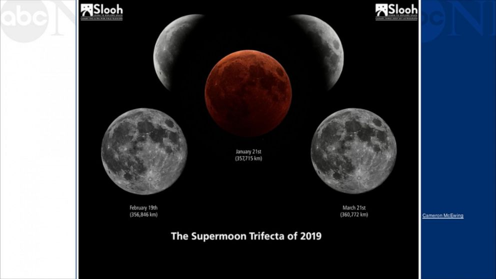 Half blood thunder moon visible in most locations outside US