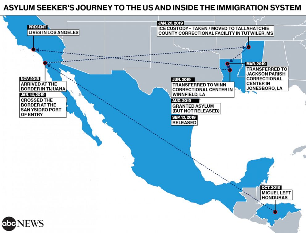 Asylum Seekers Journey to the US
