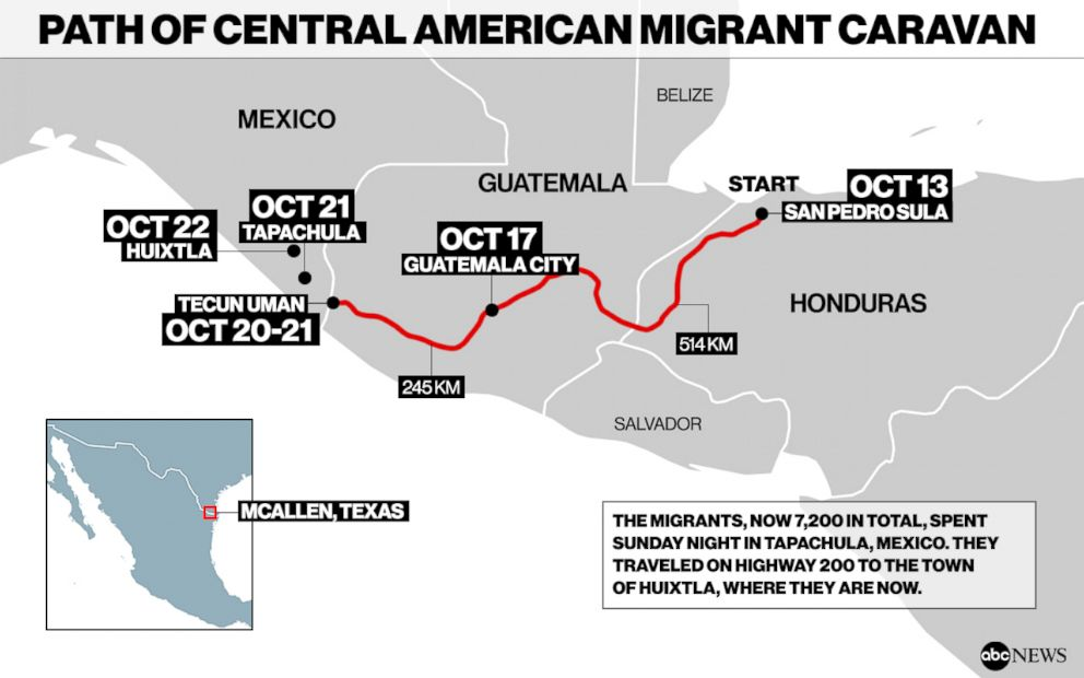 Path of Central American Migrant Caravan