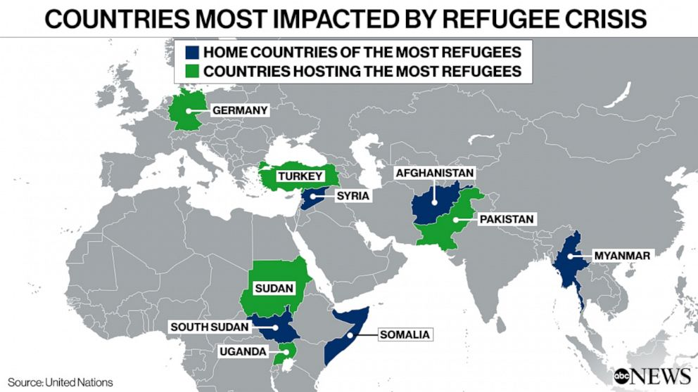 Countries most impacted by refugee crisis