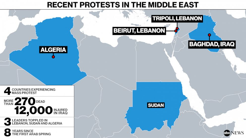 Arab Spring 2.0': What to know about the protests roiling ... on map of syria and libya, map of middle east arab countries, map of arab world countries, map of arab spring protests to from today, map of middle east uprising, map of south west africa, map of middle east and africa, map of arab spring protests in bahrain, map of the arab spring, map of arab countries and their capitals in arabic, map of arab region, map of the arab countries, which are the arab countries,