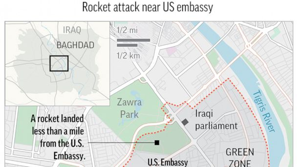 Rocket attack hits near US Embassy in Baghdad's Green Zone