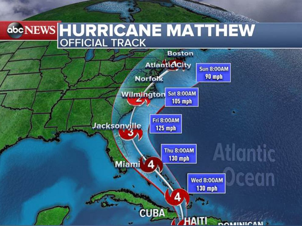 PHOTO: An ABC graphic showing Hurricane Matthews projected path, Oct. 4, 2016.