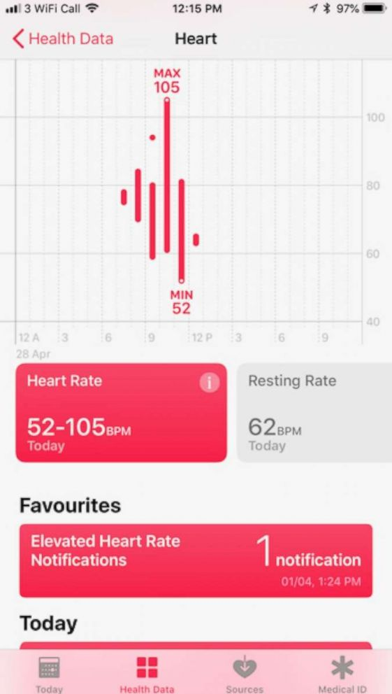 PHOTO: This screenshot shows elevated heart rate alert from Apple smartwatch.