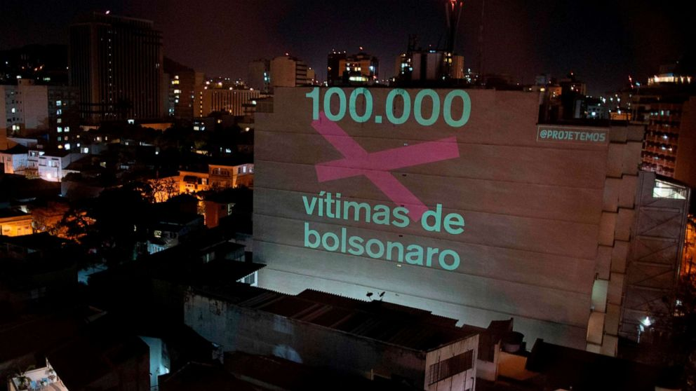 Brazil becomes 2nd country to cross 100,000 COVID-19 deaths