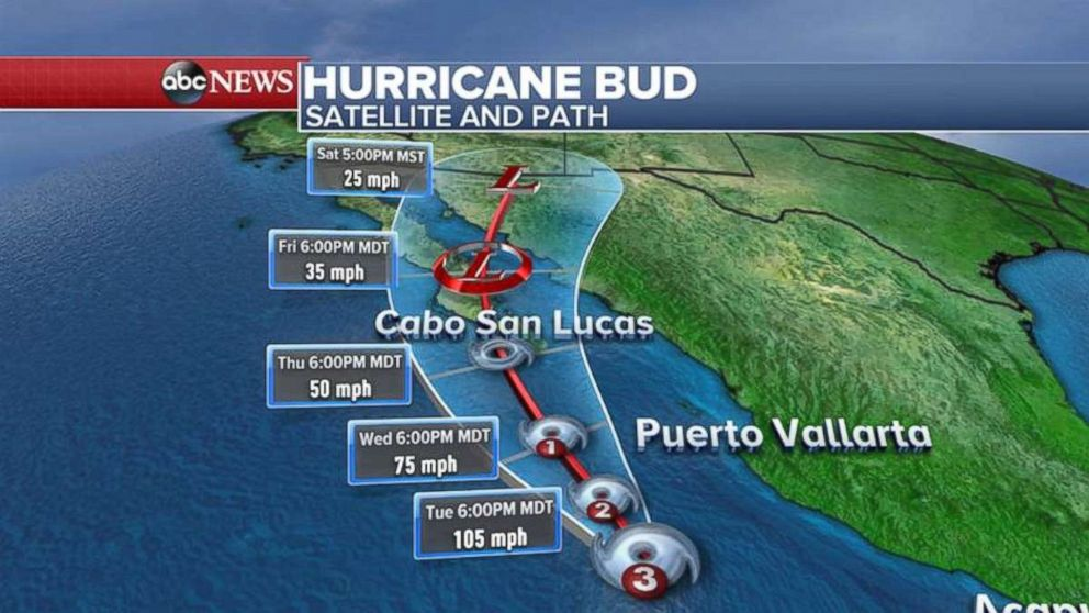Buds track shows it making landfall on Friday.