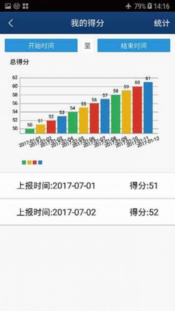 PHOTO: An app being used by Chinese authorities to conduct surveillance on citizens displays a My Score chart detailing the progress made by officials on their surveillance-related tasks.
