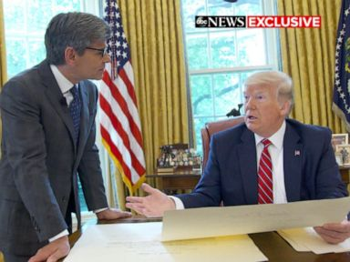 ABC News Oval Office interview with President Trump