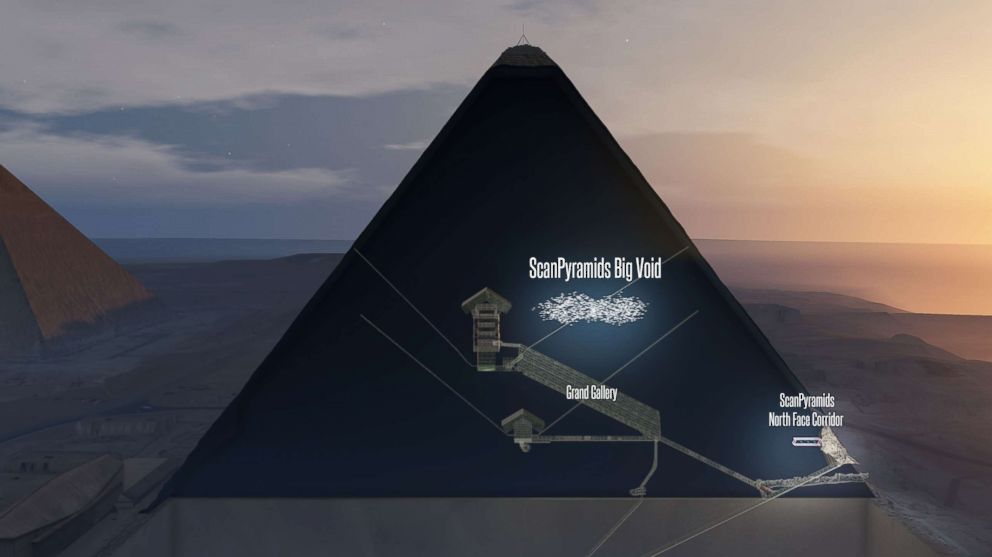 PHOTO: A 3D artistic view released on Nov. 2, 2017, shows a hidden internal structure in the Great Pyramid of Giza, Egypt.