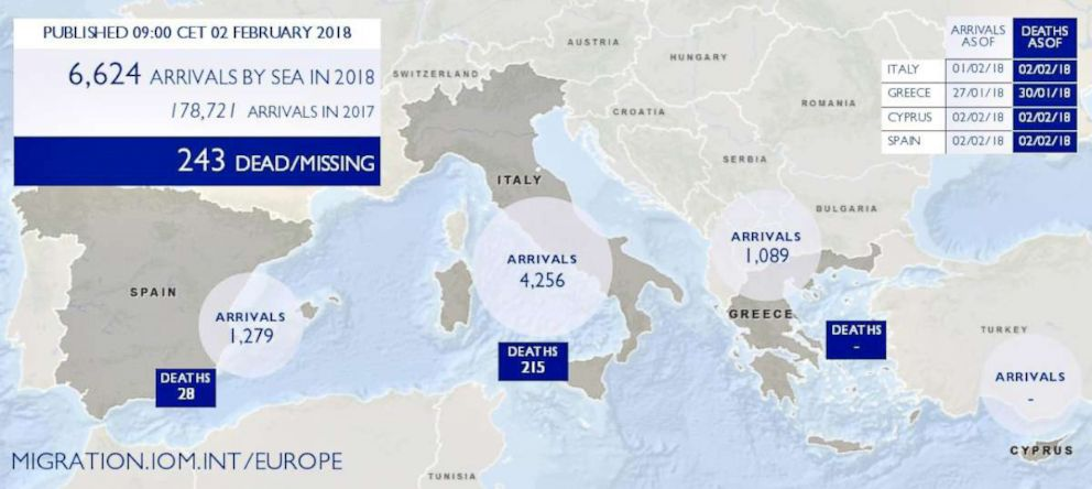 PHOTO: International Organization for Migration statistics of migrant arrivals by sea for 2017 and the beginning of 2018, as well as dead and missing for 2018.