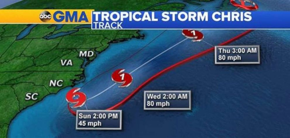 Tropical Storm Chris is not expected to make landfall.