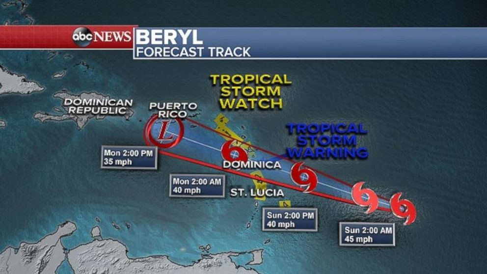 Beryl has weakened to a tropical storm as it moves closer to the Caribbean Sea.