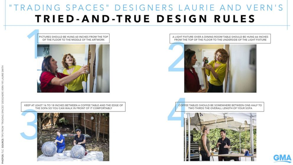 PHOTO: Trading Spaces designers Vern Yip and Laurie Smith share their design tips.