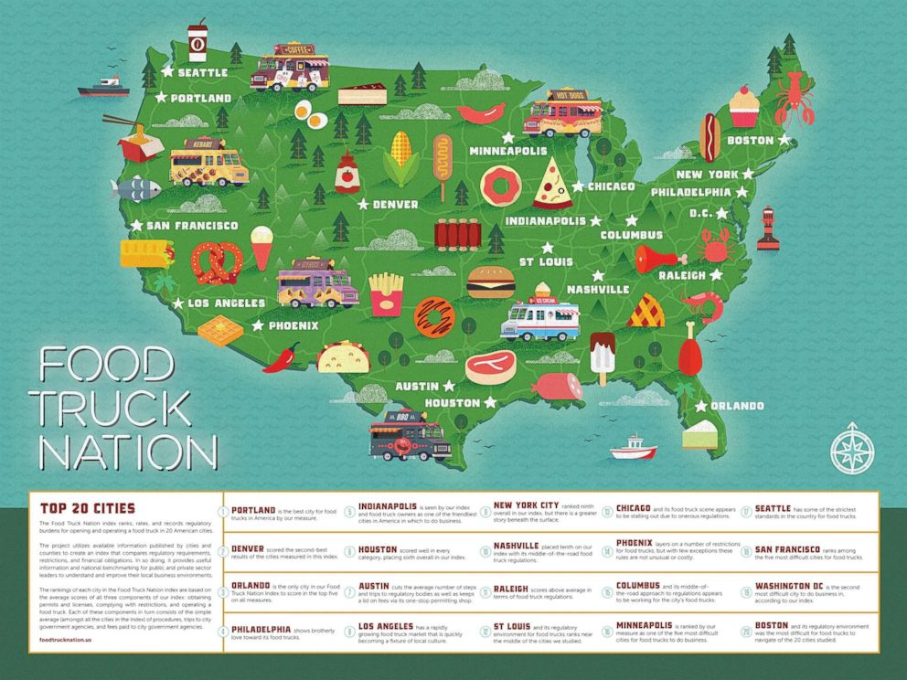 MAP: The U.S. Chamber of Commerce Foundation study, Food Truck Nation, looks at the 20 cities across the country that have the highest concentration of food trucks, and ranks them according to how easy or hard it is to own a food truck in that city.