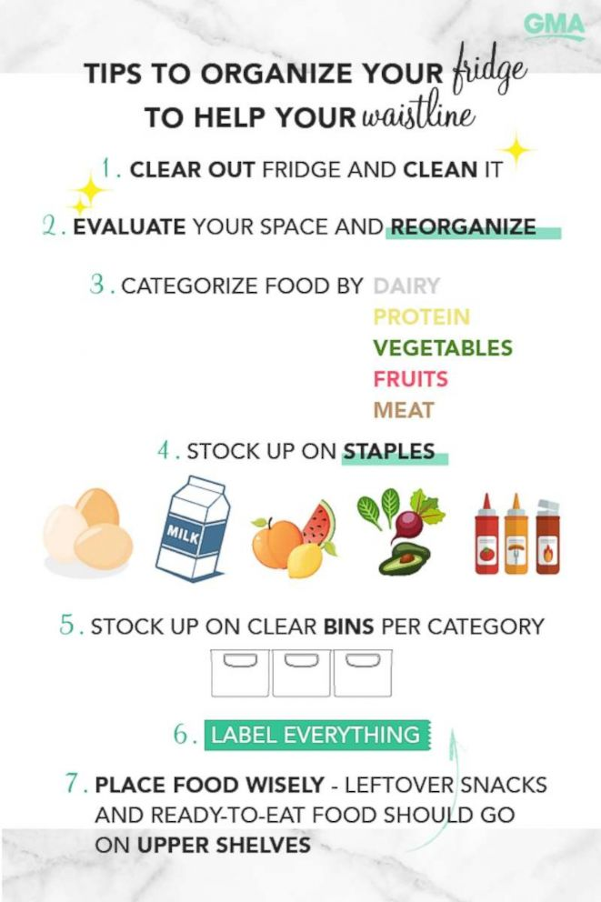 PHOTO: The Food Fix founder Heather Bauer reveals how an organized fridge can lead to healthy eating.