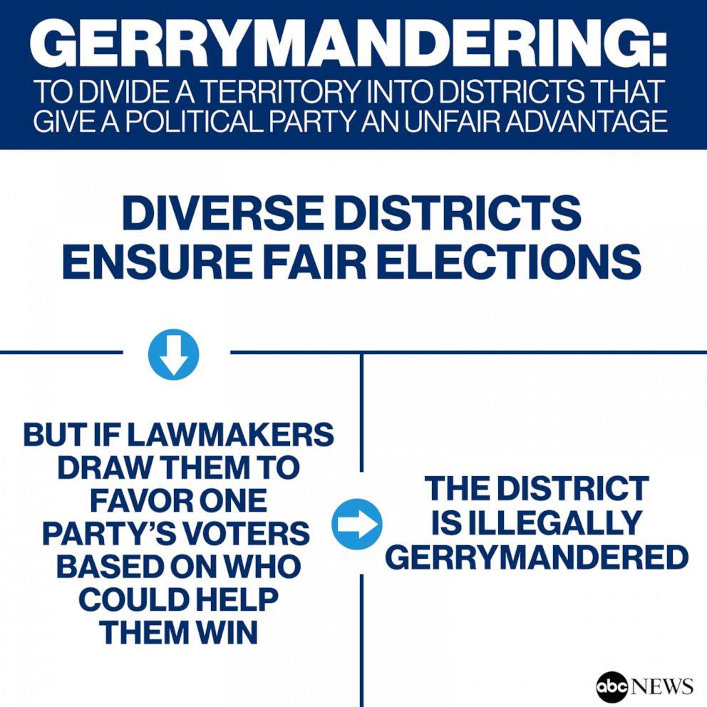 PHOTO: Gerrymandering