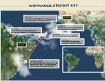 Info Graphic timeline of Flight AF447