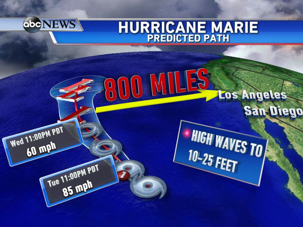 PHOTO: Hurricane Marie: Projected Path of Hurricane Marie, tracking 800 miles off the California coast, but still bringing extreme waves this week.