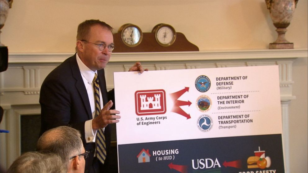 VIDEO: White House proposal suggests major changes for food inspections, food stamps.