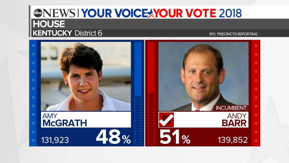Image result for photos of amy mcgrath ky