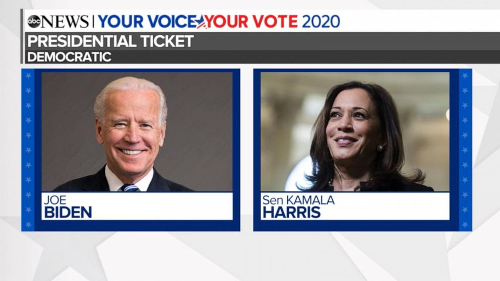 Joe Biden Selects Kamala Harris As Running Mate Video Abc News