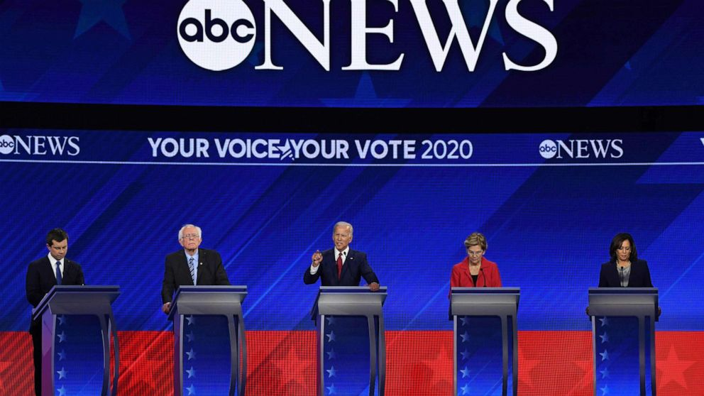 2020 presidential candidates give more attention to climate change
